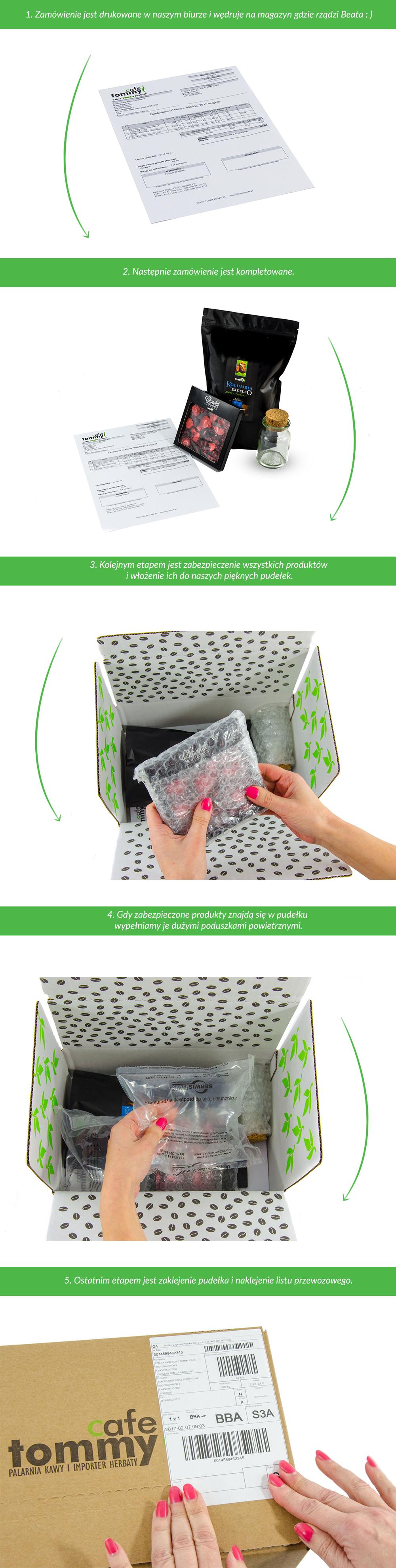 Jak pakujemy paczki